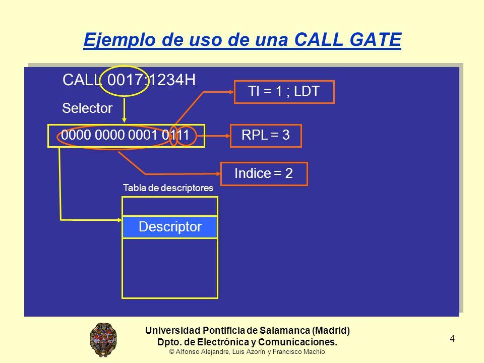 4 CALL 0017:1234H Ejemplo de uso de una CALL GATE RPL = 3TI = 1 ; LDT Indice = 2 0000 0000 0001 0111 Selector Descriptor Tabla de descriptores Universidad Pontificia de Salamanca (Madrid) Dpto.