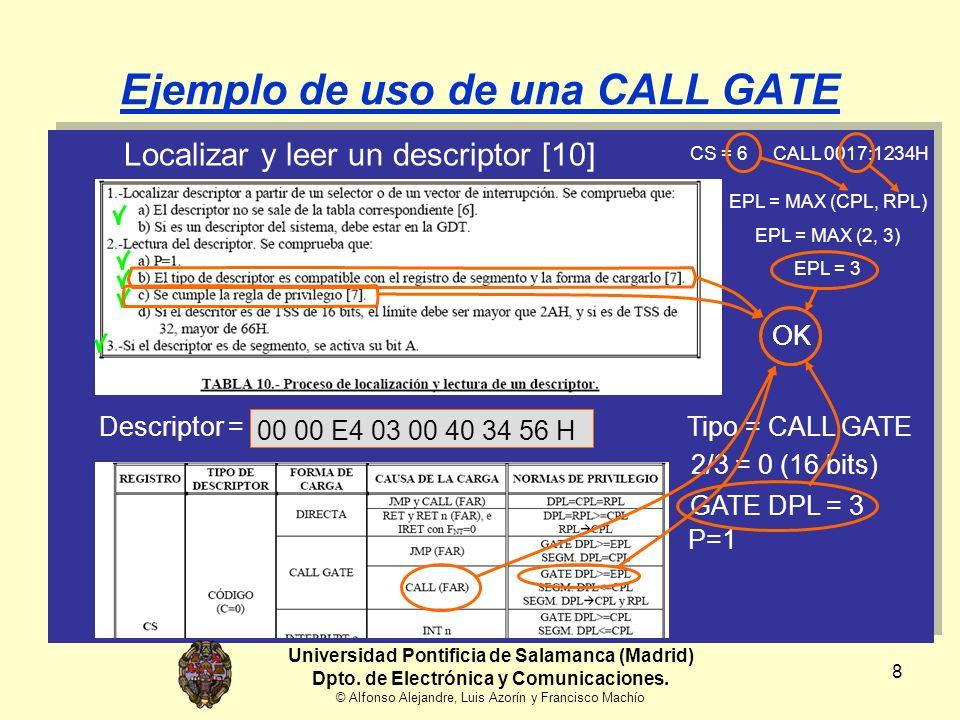 29 Ejemplo de uso de una CALL GATE Llamada a través de la CAL GATE instrucción CALL 0017:1234H Llamada a través de la CAL GATE instrucción CALL 0017:1234H Universidad Pontificia de Salamanca (Madrid) Dpto.