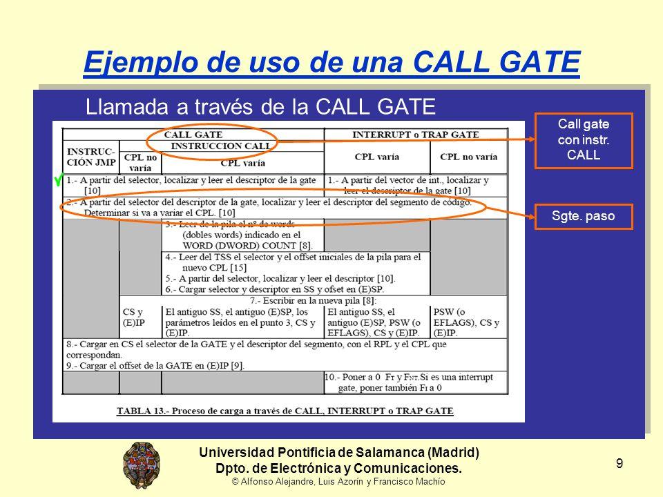 20 Localizar y leer el descriptor [10] Ejemplo de uso de una CALL GATE Tipo = Segm.Datos Descriptor = 00 00 92 01 01 00 2F FF H ED = 0 (Normal) W = 1 (Escribible) A = 0 (No accedido) Universidad Pontificia de Salamanca (Madrid) Dpto.