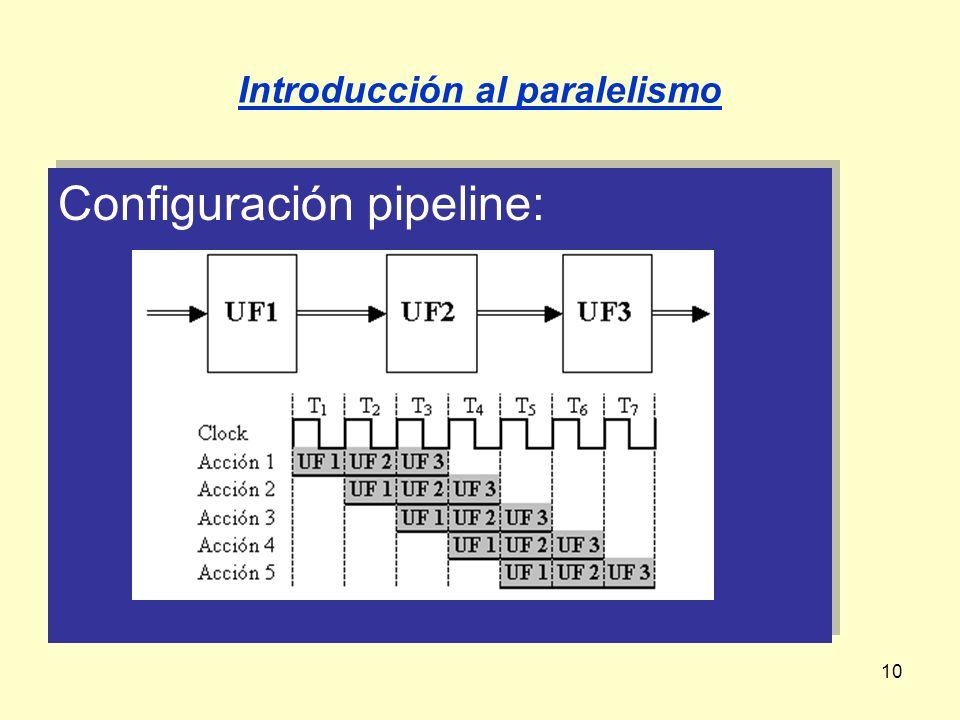 10 Introducción al paralelismo Configuración pipeline: