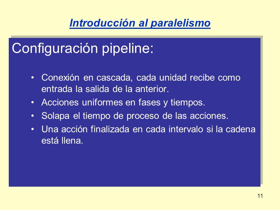 11 Configuración pipeline: Conexión en cascada, cada unidad recibe como entrada la salida de la anterior. Acciones uniformes en fases y tiempos. Solap