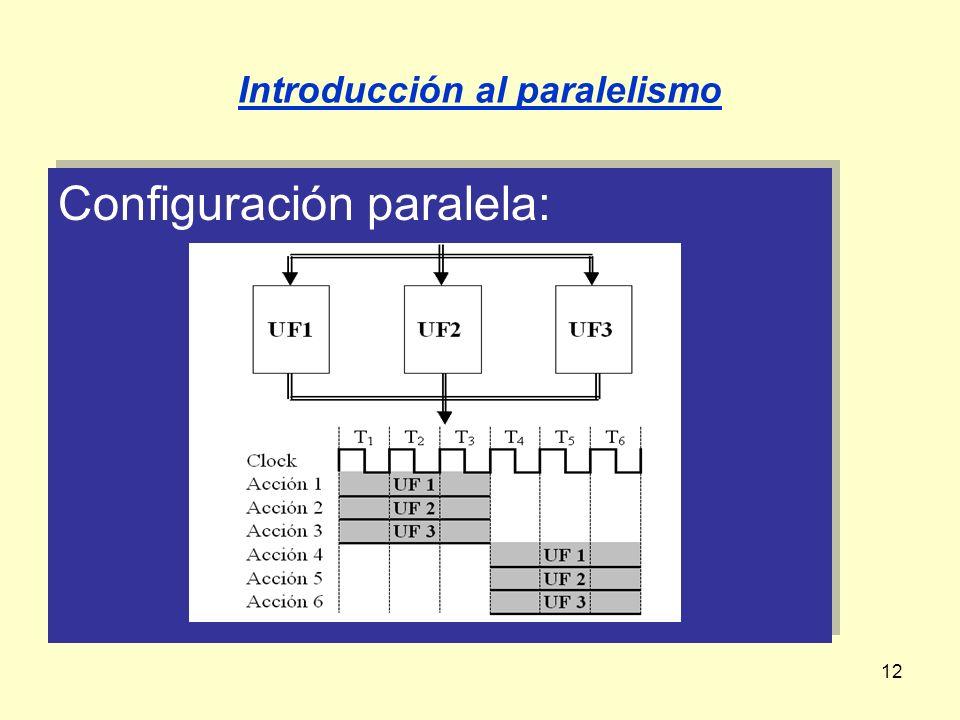 12 Introducción al paralelismo Configuración paralela: