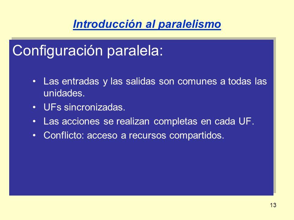 13 Configuración paralela: Las entradas y las salidas son comunes a todas las unidades. UFs sincronizadas. Las acciones se realizan completas en cada