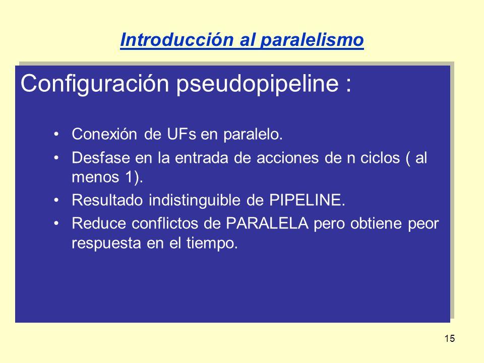 15 Configuración pseudopipeline : Conexión de UFs en paralelo. Desfase en la entrada de acciones de n ciclos ( al menos 1). Resultado indistinguible d