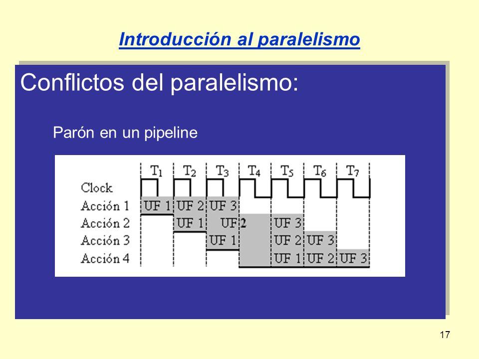 17 Conflictos del paralelismo: Parón en un pipeline Conflictos del paralelismo: Parón en un pipeline Introducción al paralelismo