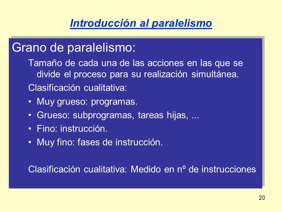 20 Grano de paralelismo: Tamaño de cada una de las acciones en las que se divide el proceso para su realización simultánea. Clasificación cualitativa: