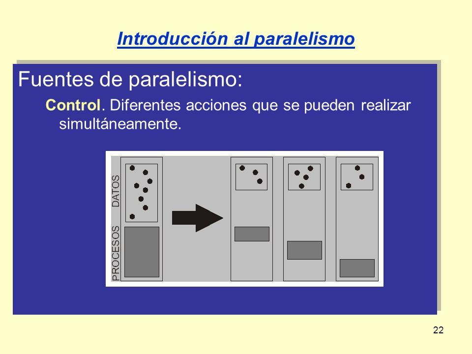 22 Fuentes de paralelismo: Control. Diferentes acciones que se pueden realizar simultáneamente. Fuentes de paralelismo: Control. Diferentes acciones q