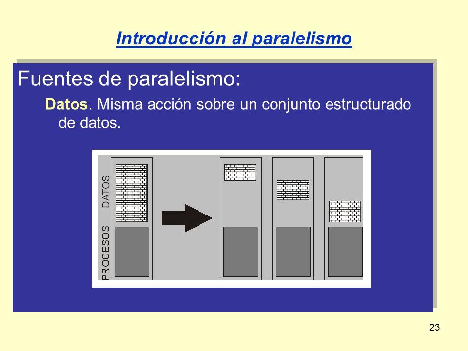 23 Fuentes de paralelismo: Datos. Misma acción sobre un conjunto estructurado de datos. Fuentes de paralelismo: Datos. Misma acción sobre un conjunto