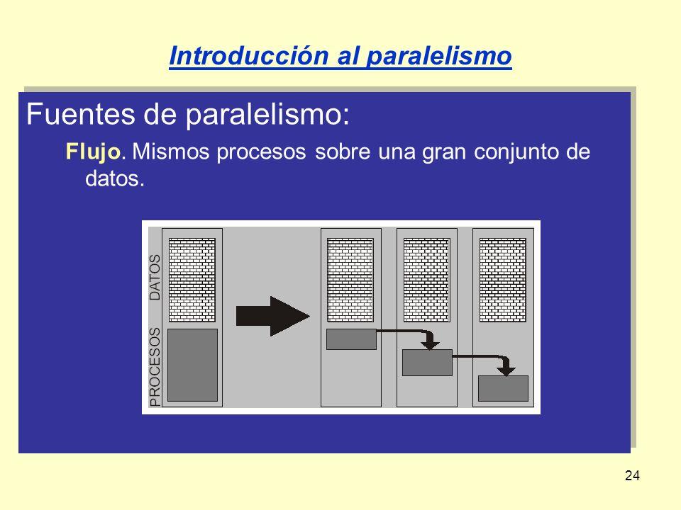 24 Fuentes de paralelismo: Flujo. Mismos procesos sobre una gran conjunto de datos. Fuentes de paralelismo: Flujo. Mismos procesos sobre una gran conj