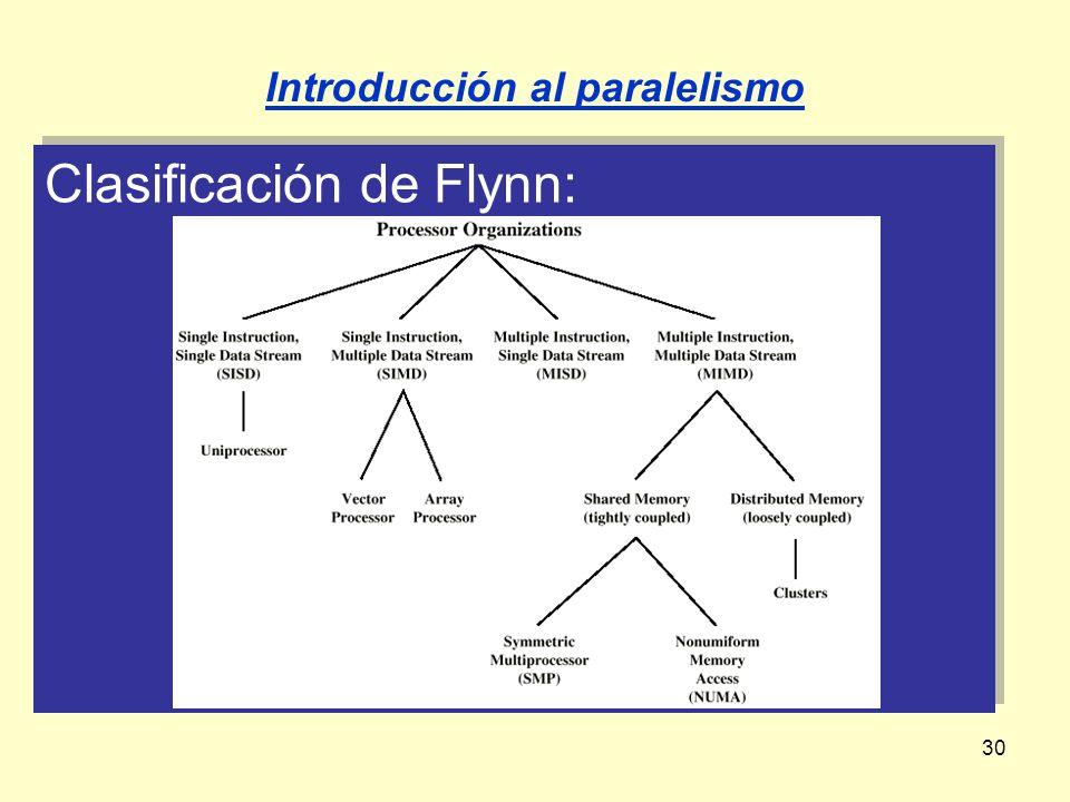 30 Clasificación de Flynn: Introducción al paralelismo