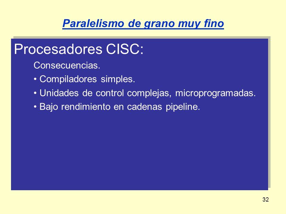 32 Procesadores CISC: Consecuencias. Compiladores simples. Unidades de control complejas, microprogramadas. Bajo rendimiento en cadenas pipeline. Proc
