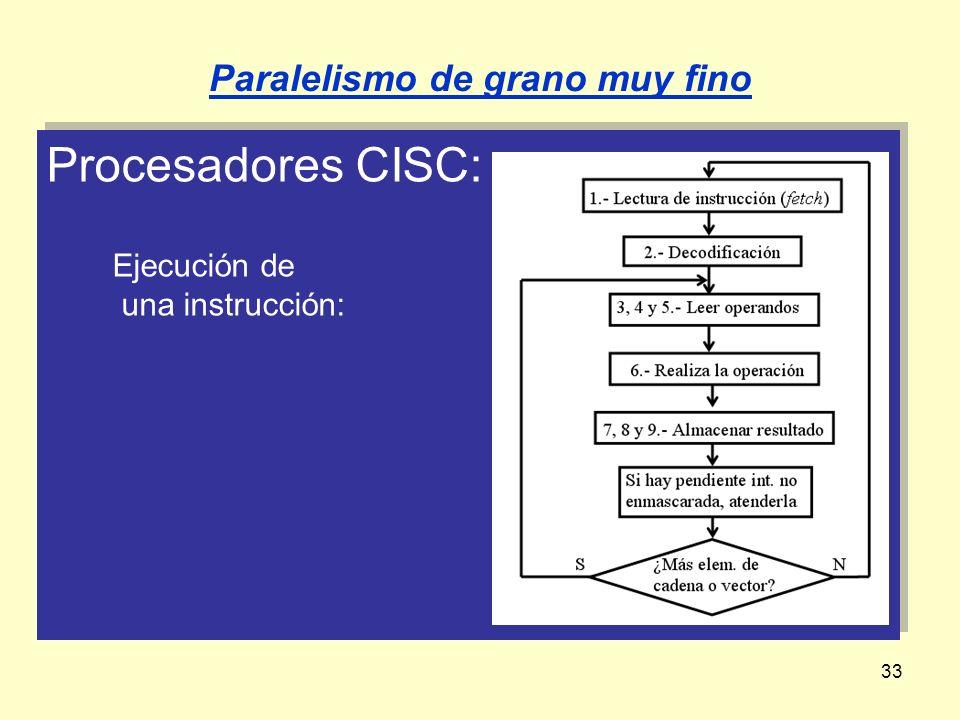 33 Procesadores CISC: Ejecución de una instrucción: Procesadores CISC: Ejecución de una instrucción: Paralelismo de grano muy fino