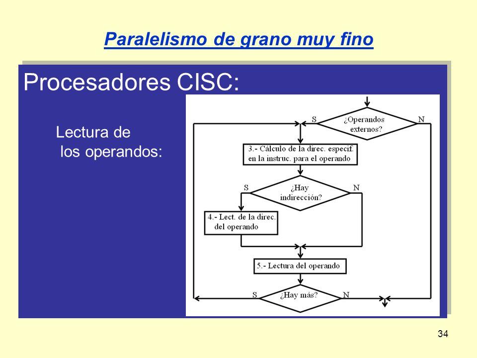 34 Procesadores CISC: Lectura de los operandos: Procesadores CISC: Lectura de los operandos: Paralelismo de grano muy fino