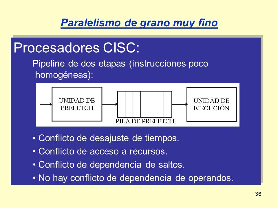 36 Procesadores CISC: Pipeline de dos etapas (instrucciones poco homogéneas): Conflicto de desajuste de tiempos. Conflicto de acceso a recursos. Confl
