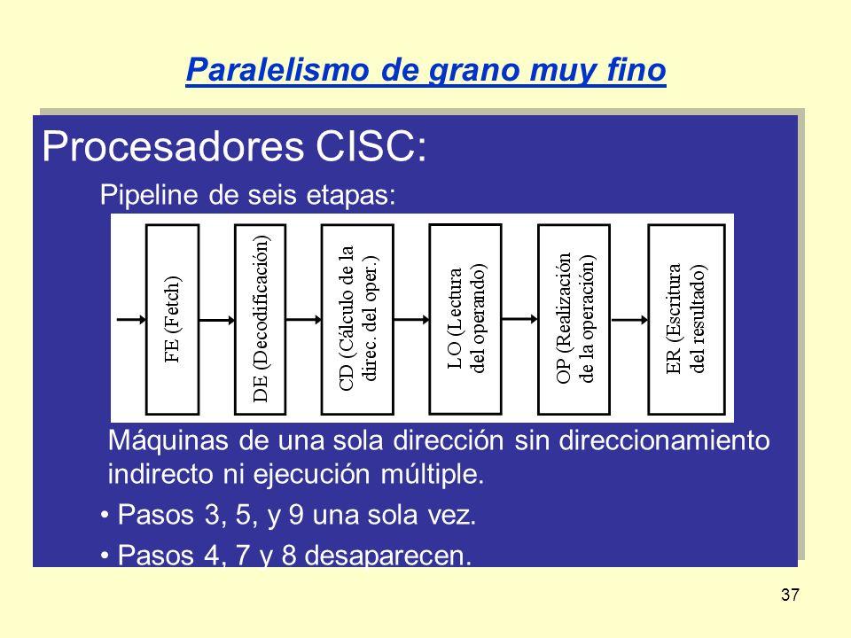 37 Procesadores CISC: Pipeline de seis etapas: Máquinas de una sola dirección sin direccionamiento indirecto ni ejecución múltiple. Pasos 3, 5, y 9 un