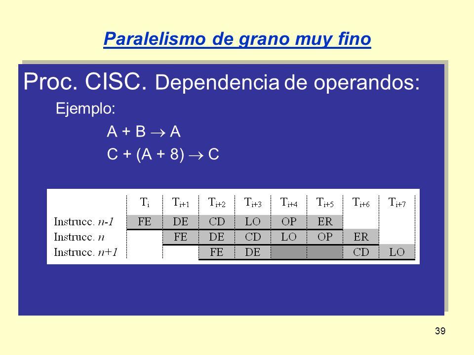 39 Proc. CISC. Dependencia de operandos: Ejemplo: A + B A C + (A + 8) C Proc. CISC. Dependencia de operandos: Ejemplo: A + B A C + (A + 8) C Paralelis