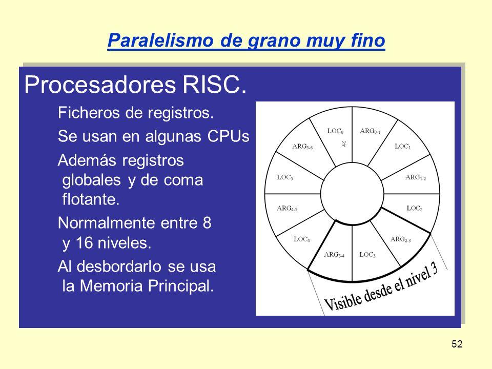 52 Procesadores RISC. Ficheros de registros. Se usan en algunas CPUs Además registros globales y de coma flotante. Normalmente entre 8 y 16 niveles. A