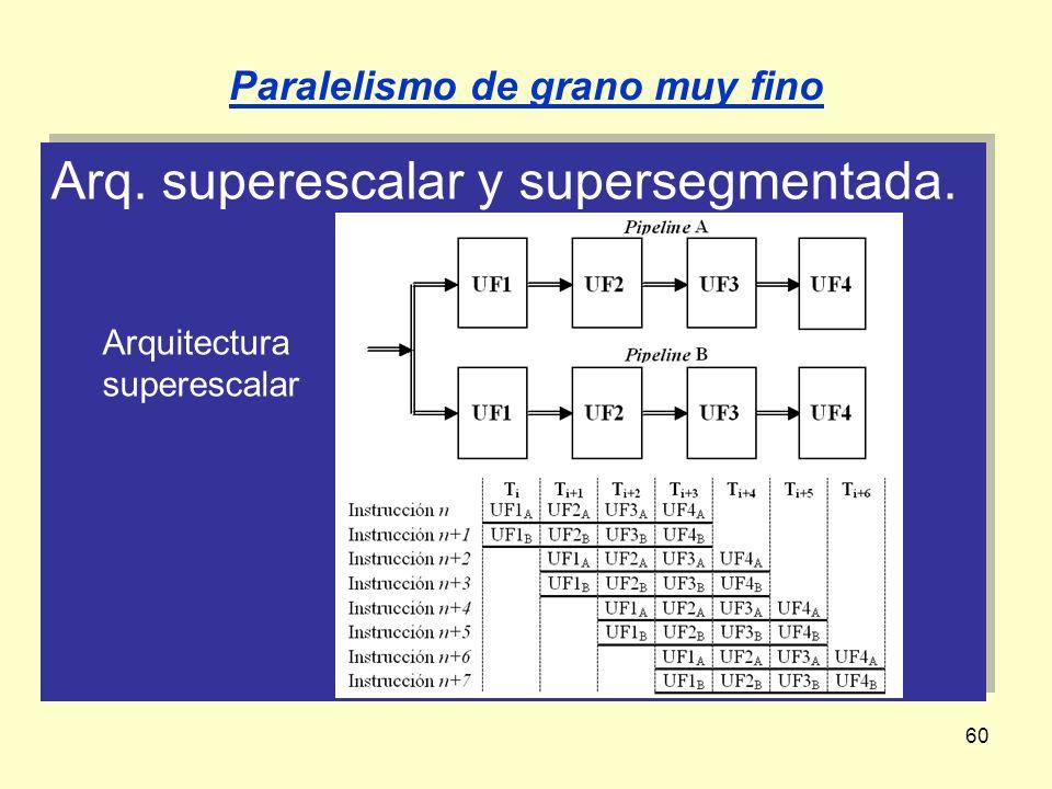 60 Arq. superescalar y supersegmentada. Arquitectura superescalar Arq. superescalar y supersegmentada. Arquitectura superescalar Paralelismo de grano