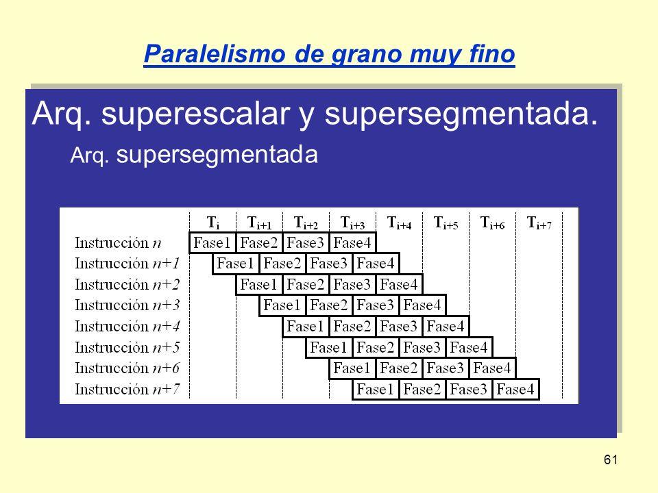 61 Arq. superescalar y supersegmentada. Arq. supersegmentada Arq. superescalar y supersegmentada. Arq. supersegmentada Paralelismo de grano muy fino