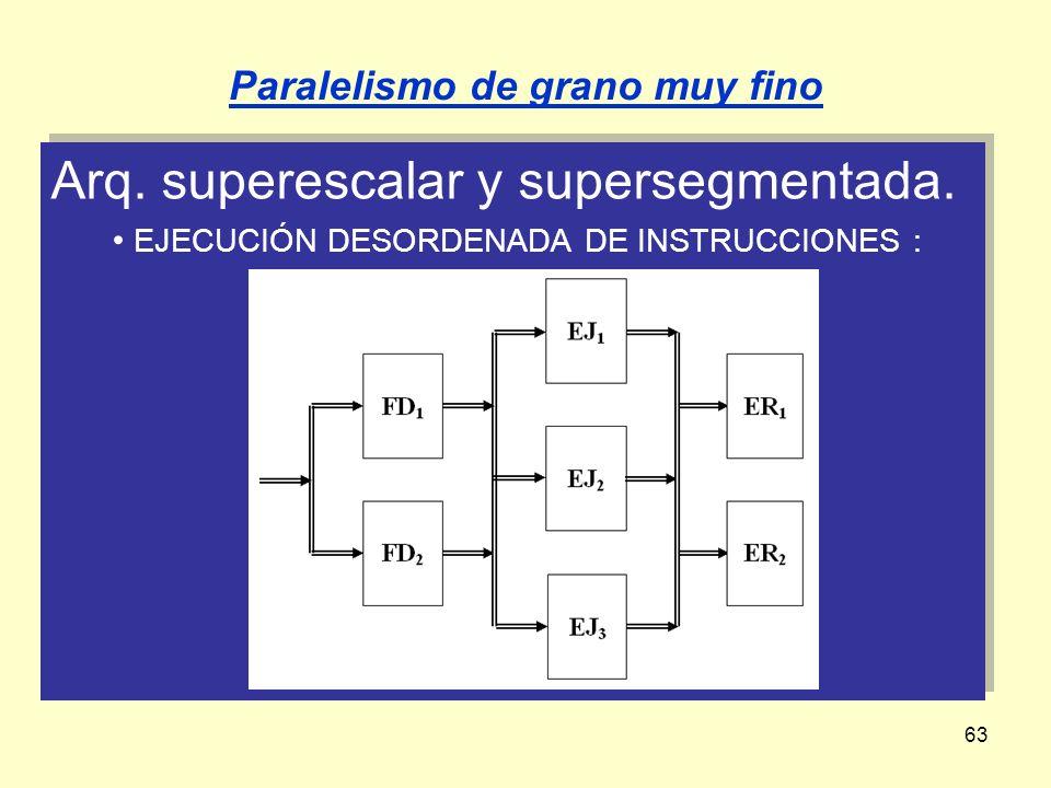 63 Arq. superescalar y supersegmentada. EJECUCIÓN DESORDENADA DE INSTRUCCIONES : Arq. superescalar y supersegmentada. EJECUCIÓN DESORDENADA DE INSTRUC