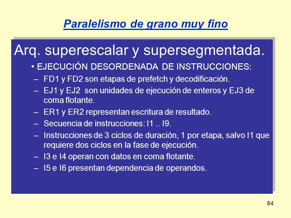 64 Arq. superescalar y supersegmentada. EJECUCIÓN DESORDENADA DE INSTRUCCIONES: –FD1 y FD2 son etapas de prefetch y decodificación. –EJ1 y EJ2 son uni