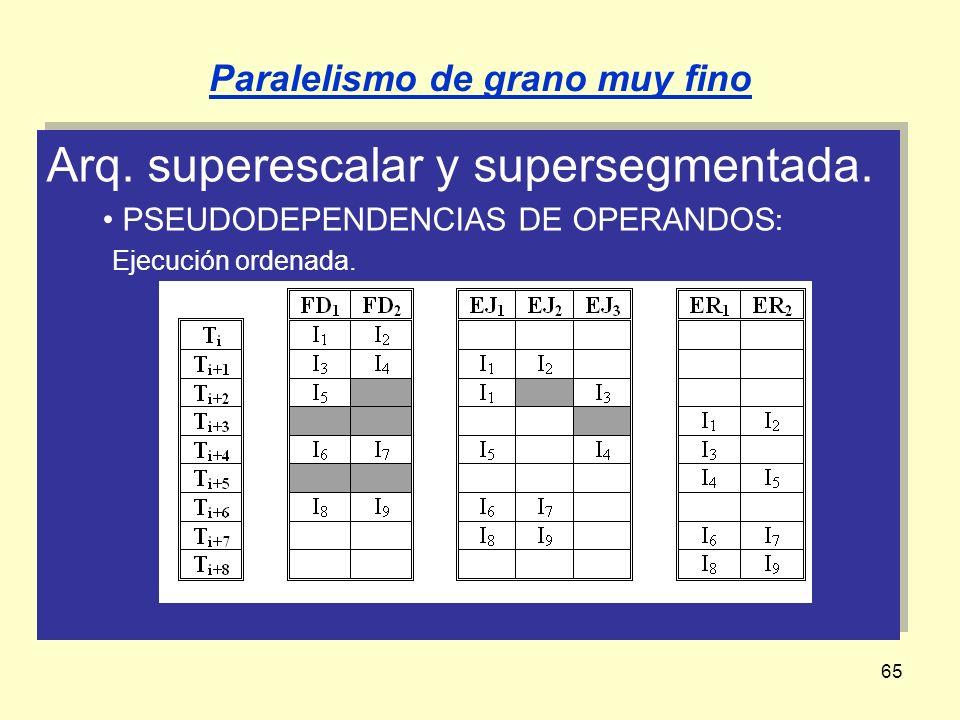 65 Arq. superescalar y supersegmentada. PSEUDODEPENDENCIAS DE OPERANDOS : Ejecución ordenada. Arq. superescalar y supersegmentada. PSEUDODEPENDENCIAS