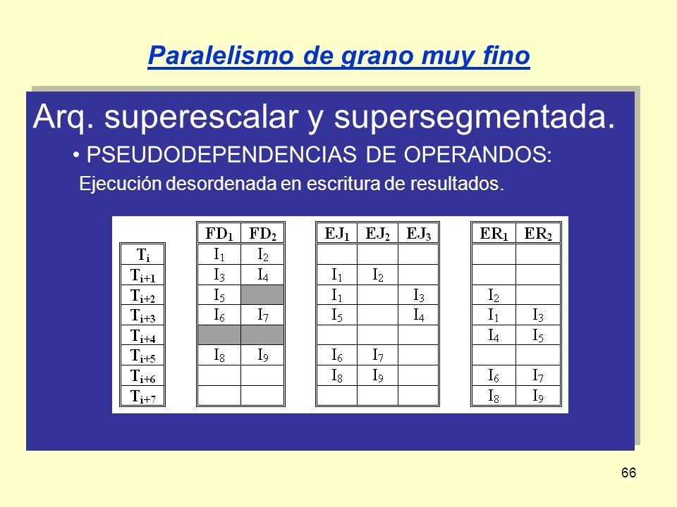 66 Arq. superescalar y supersegmentada. PSEUDODEPENDENCIAS DE OPERANDOS : Ejecución desordenada en escritura de resultados. Arq. superescalar y supers