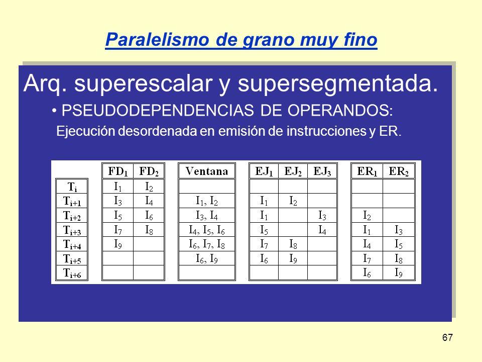 67 Arq. superescalar y supersegmentada. PSEUDODEPENDENCIAS DE OPERANDOS : Ejecución desordenada en emisión de instrucciones y ER. Arq. superescalar y