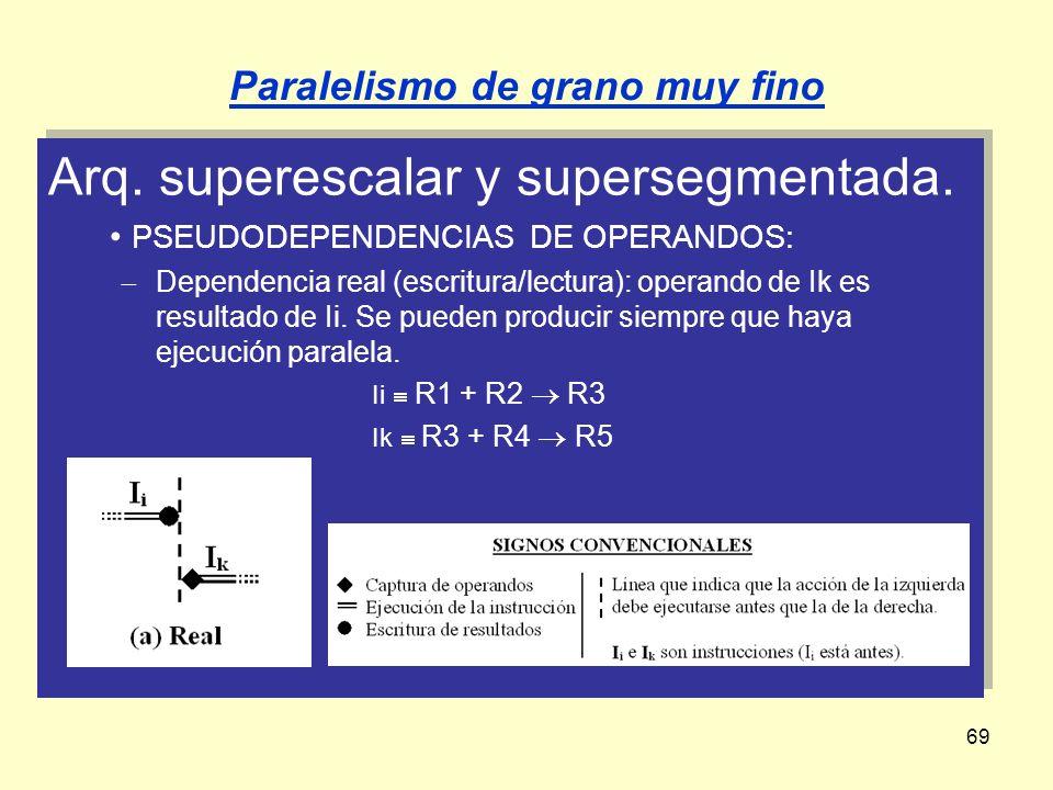 69 Arq. superescalar y supersegmentada. PSEUDODEPENDENCIAS DE OPERANDOS: Dependencia real (escritura/lectura): operando de Ik es resultado de Ii. Se p