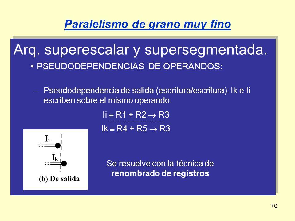 70 Arq. superescalar y supersegmentada. PSEUDODEPENDENCIAS DE OPERANDOS: Pseudodependencia de salida (escritura/escritura): Ik e Ii escriben sobre el