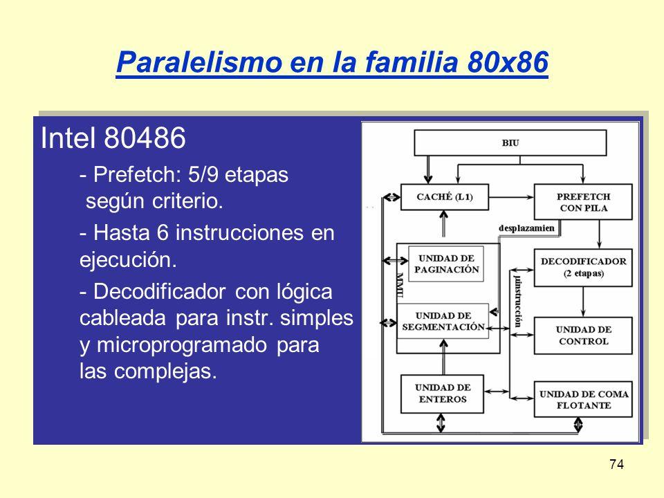 74 Paralelismo en la familia 80x86 Intel 80486 - Prefetch: 5/9 etapas según criterio. - Hasta 6 instrucciones en ejecución. - Decodificador con lógica