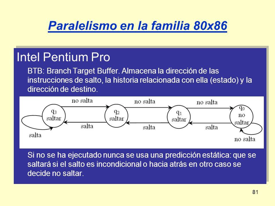 81 Paralelismo en la familia 80x86 Intel Pentium Pro BTB: Branch Target Buffer. Almacena la dirección de las instrucciones de salto, la historia relac