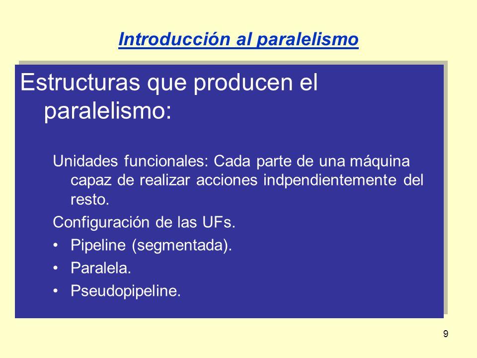 9 Estructuras que producen el paralelismo: Unidades funcionales: Cada parte de una máquina capaz de realizar acciones indpendientemente del resto. Con