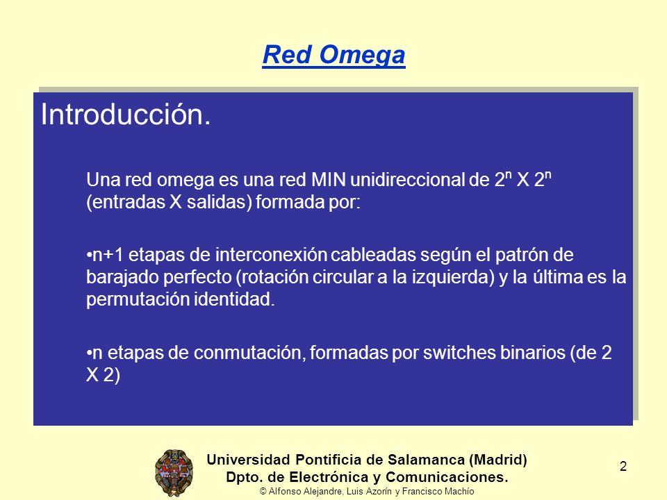 Universidad Pontificia de Salamanca (Madrid) Dpto.