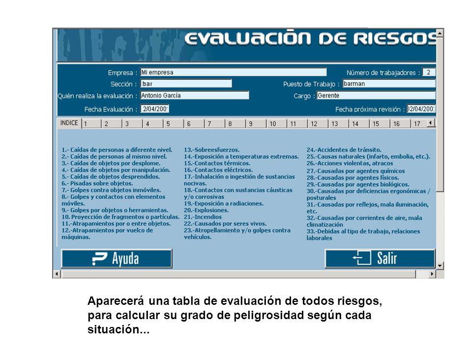 Aparecerá una tabla de evaluación de todos riesgos, para calcular su grado de peligrosidad según cada situación...