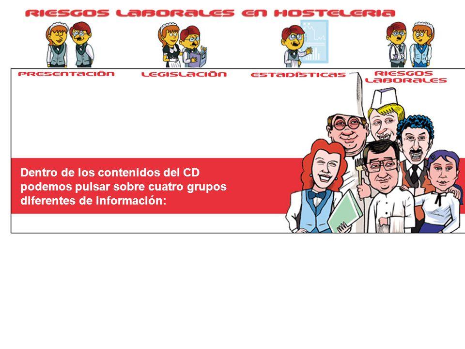 Dentro de los contenidos del CD podemos pulsar sobre cuatro grupos diferentes de información: