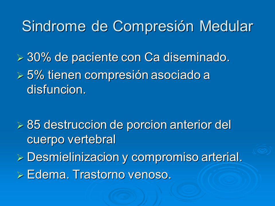 Sindrome de Compresión Medular 30% de paciente con Ca diseminado. 30% de paciente con Ca diseminado. 5% tienen compresión asociado a disfuncion. 5% ti