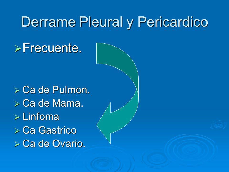 Derrame Pleural y Pericardico Frecuente. Frecuente. Ca de Pulmon. Ca de Pulmon. Ca de Mama. Ca de Mama. Linfoma Linfoma Ca Gastrico Ca Gastrico Ca de