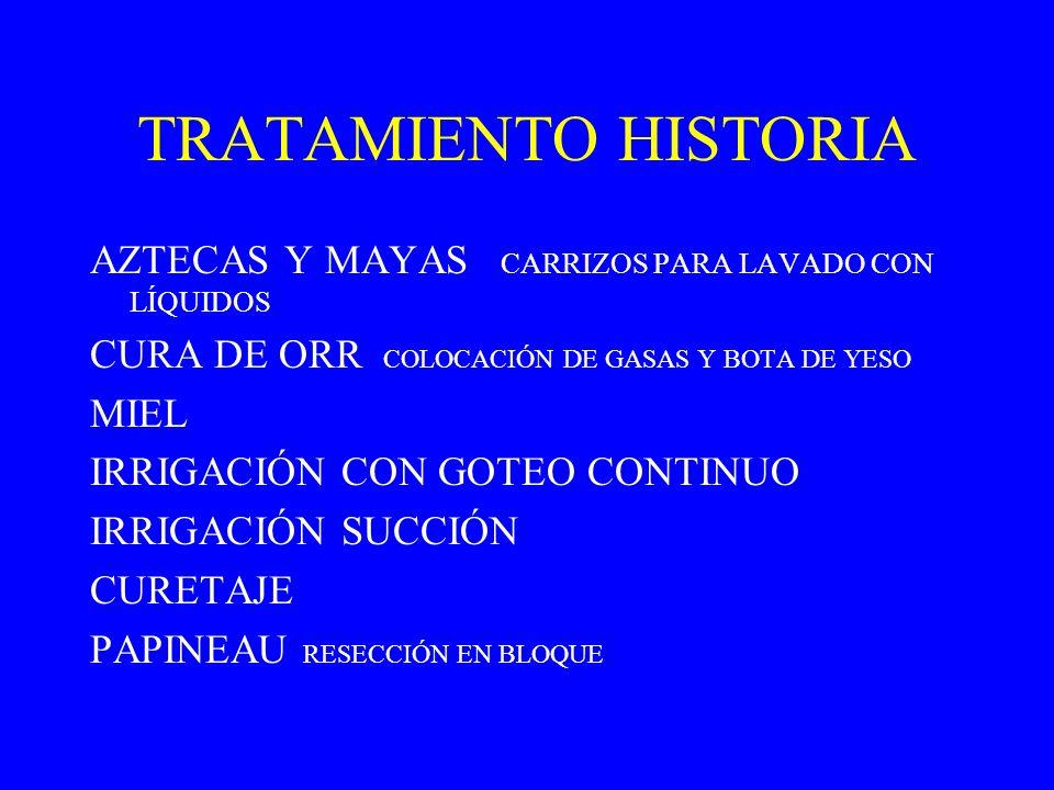 TRATAMIENTO HISTORIA AZTECAS Y MAYAS CARRIZOS PARA LAVADO CON LÍQUIDOS CURA DE ORR COLOCACIÓN DE GASAS Y BOTA DE YESO MIEL IRRIGACIÓN CON GOTEO CONTIN