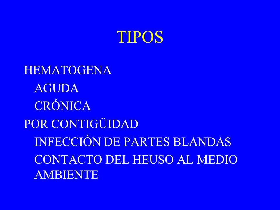 TIPOS HEMATOGENA AGUDA CRÓNICA POR CONTIGÜIDAD INFECCIÓN DE PARTES BLANDAS CONTACTO DEL HEUSO AL MEDIO AMBIENTE