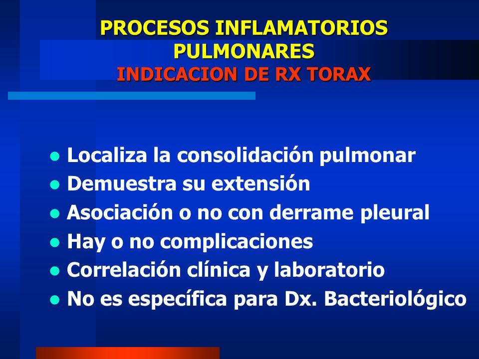 PROCESOS INFLAMATORIOS PULMONARES INDICACION DE RX TORAX Localiza la consolidación pulmonar Demuestra su extensión Asociación o no con derrame pleural