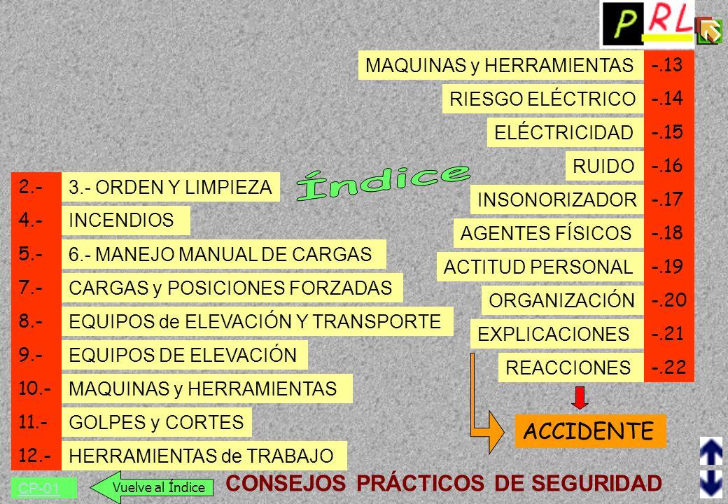 CP-01 CONSEJOS PRÁCTICOS DE SEGURIDAD 3.- ORDEN Y LIMPIEZA INCENDIOS 2.- 4.- 5.- 7.- 8.- 9.- 10.- 11.- 12.- 6.- MANEJO MANUAL DE CARGAS MAQUINAS y HERRAMIENTAS RIESGO ELÉCTRICO EQUIPOS de ELEVACIÓN Y TRANSPORTE CARGAS y POSICIONES FORZADAS EQUIPOS DE ELEVACIÓN GOLPES y CORTES HERRAMIENTAS de TRABAJO -.13 -.14 -.15 -.16 -.17 -.18 -.19 -.20 -.21 -.22 MAQUINAS y HERRAMIENTAS ELÉCTRICIDAD RUIDO INSONORIZADOR AGENTES FÍSICOS ACTITUD PERSONAL ORGANIZACIÓN Vuelve al Índice REACCIONES EXPLICACIONES ACCIDENTE