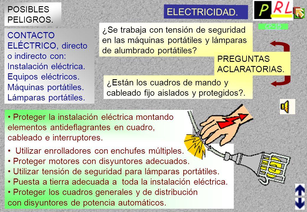 Recomendaciones: 1. Antes de utilizar un aparato o instalación eléctrica, asegúrate de que está en perfecto estado de conservación. 2. Opera únicament