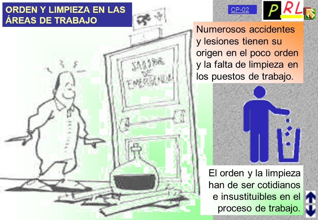 CP-01 CONSEJOS PRÁCTICOS DE SEGURIDAD 3.- ORDEN Y LIMPIEZA INCENDIOS 2.- 4.- 5.- 7.- 8.- 9.- 10.- 11.- 12.- 6.- MANEJO MANUAL DE CARGAS MAQUINAS y HER