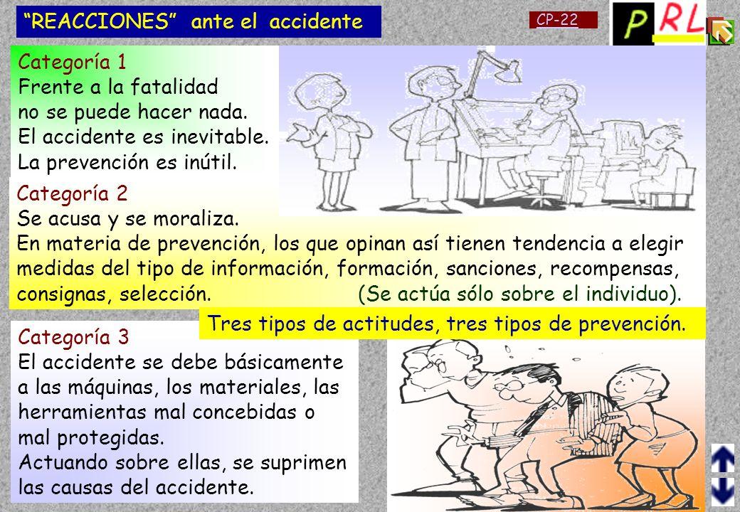 CP-21 EXPLICACIONES del accidente Categoría 1 Cuando ocurre un accidente es porque debía ocurrir y nada más. Por hablar tanto de accidentes, al final