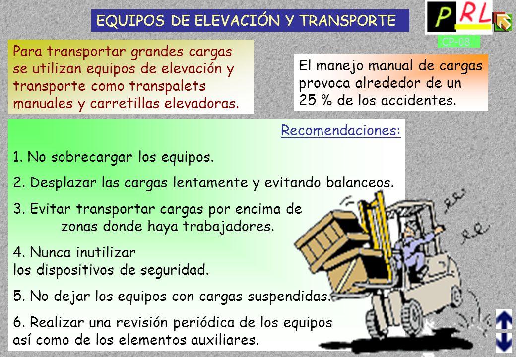 CP-07 CARGAS o POSICIONES FORZADAS: - Alzando y transportando cargas.
