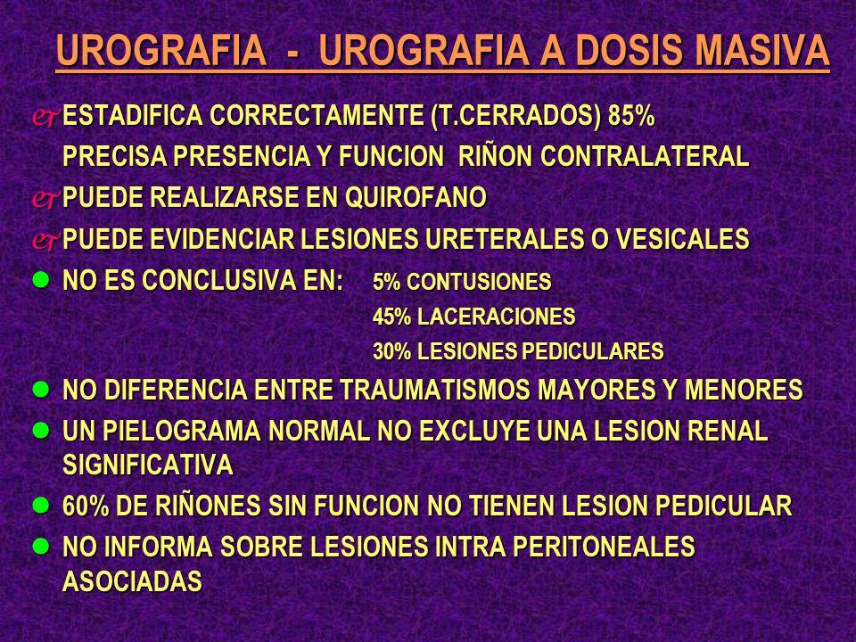 TOMOGRAFIA AXIAL COMPUTADA Y TRAUMATISMOS RENALES j EL MEJOR PROCEDIMIENTO ESTADIFICADOR LESIONAL j ALTA SENSIBILIDAD PARA LACERACIONES AREAS ISQUEMICAS HEMATOMAEXTRAVASADOS LESIONES URETERALES - VESICALES SOSPECHA LESIONES PEDICULARES TROMBOS DENTRO DE LA ARTERIA j LESIONES ASOCIADAS: BAZO - HIGADO - PANCREAS TOMOGRAFIA HELICOIDAL IMAGENOLOGIA VOLUMETRICA RAPIDA RAPIDA ANGIOGRAFIA DIGITAL