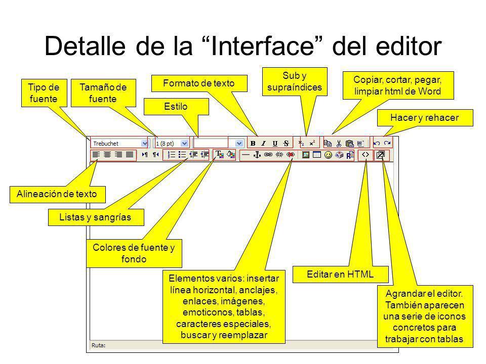 Detalle de la Interface del editor Tipo de fuente Tamaño de fuente Estilo Formato de texto Colores de fuente y fondo Listas y sangrías Alineación de t