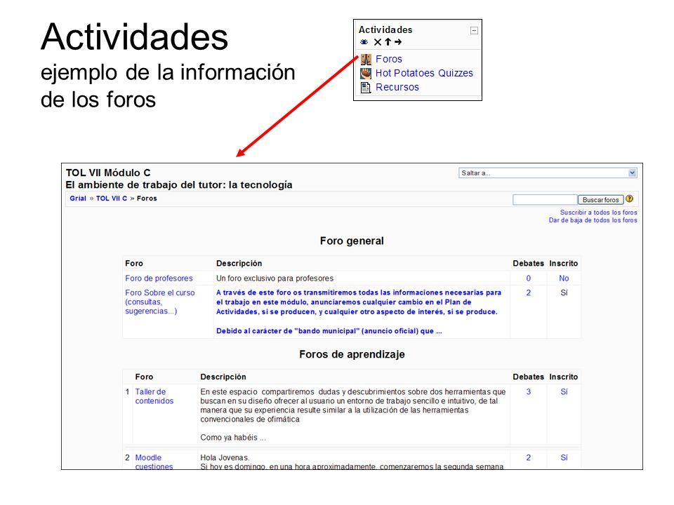 Actividades ejemplo de la información de los foros