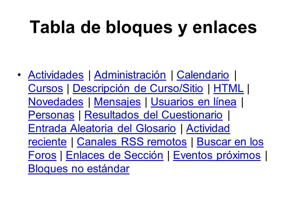 Tabla de bloques y enlaces Actividades | Administración | Calendario | Cursos | Descripción de Curso/Sitio | HTML | Novedades | Mensajes | Usuarios en línea | Personas | Resultados del Cuestionario | Entrada Aleatoria del Glosario | Actividad reciente | Canales RSS remotos | Buscar en los Foros | Enlaces de Sección | Eventos próximos | Bloques no estándarActividadesAdministraciónCalendario CursosDescripción de Curso/SitioHTML NovedadesMensajesUsuarios en línea PersonasResultados del Cuestionario Entrada Aleatoria del GlosarioActividad recienteCanales RSS remotosBuscar en los ForosEnlaces de SecciónEventos próximos Bloques no estándar